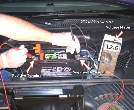 Checking A Dead Car Battery