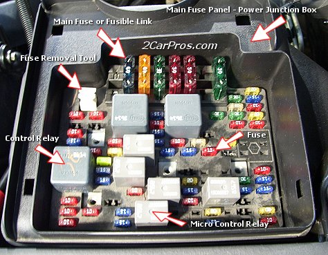 sports car: check your car fuses car fuse box short 2007 town car fuse box diagram