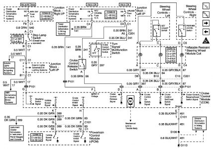 Chevrolet Impala 2005 Chevy Impala How To Repair Cruise Control on 2007 chevy express radio wiring diagram