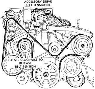 1994 Ford Aerostar Belt Diagram: I Just Need a Diagram for ...  Ford Aerostar Engine Diagram on 92 ford van engine diagram, 92 ford aerostar fuse diagram, 92 ford aerostar fuel pump relay, 92 ford aerostar manual, 92 ford fiesta engine diagram, 92 ford tempo engine diagram, 92 ford f-150 engine diagram, 92 ford aerostar battery, 92 ford mustang engine diagram, 92 ford explorer engine diagram,