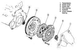 Noise in Transmission: I Have a 1990 Mazda B2200 Pickup, 128k