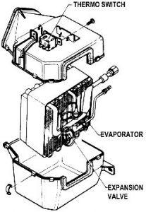438784 1985 Nissan Pickup Heater Core Installation