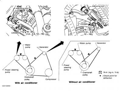 1996 nissan 200sx engine diagram 1996 nissan 200sx squealing: ok so when i drive my car ...