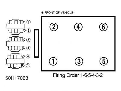 on 93 oldsmobile cutl ciera wiring diagram