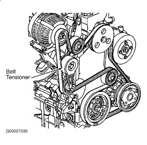 2000 pontiac engine diagram 2000 wiring diagrams online