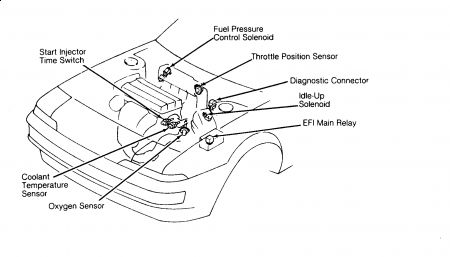 1992 Corolla Engine Diagram | Wiring Schematic Diagram - 14 ... on corolla brake diagram, corolla toyota, corolla exhaust diagram, corolla air conditioning diagram, corolla turn signal wiring, corolla engine diagram, corolla wheels, corolla headlight bulb replacement, corolla suspension diagram, corolla belt diagram, corolla parts diagram, corolla steering diagram, corolla fuse diagram, corolla shock absorber, corolla transmission diagram,