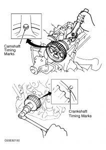 T5000093 Need belt diagram 3 3 liter v6 1994 furthermore T9519579 Need diagram furthermore Help P0449 P0455 Codes 32465 together with 2004 Ford Escape Exhaust Diagram additionally Starter Motor. on 1994 toyota corolla alternator diagram