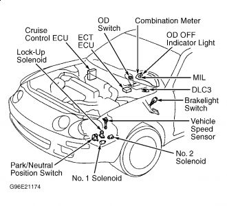Engine Stalling At Idle together with Lexus Ls 400 1991 Lexus Ls 400 Location Of Telephone Module besides B00F66VVL0 furthermore B00JIVLM8G furthermore Rv Isolator Wiring Diagram. on different automotive relays