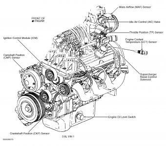 1987 Pontiac Bonneville Parts Diagram on p 0996b43f80cb0eaf