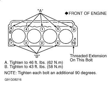 1997 chevy cavalier head gasket what is the torque sequence for. Black Bedroom Furniture Sets. Home Design Ideas