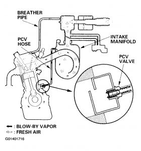 04 Nissan Quest Steering Diagram also 1983 Ford Ranger Pcv Valve Location further Dodge Intrepid 2 7 Engine Diagram Thermostat Location furthermore Nissan Pathfinder 2005 Engine Diagram together with Car Engine Air Intake. on 2003 honda civic pcv valve location