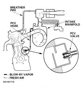2006 Honda Odyssey Pcv Valve Location Diagram
