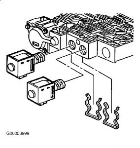 http://www.2carpros.com/forum/automotive_pictures/108325_shift_solenoids_1.jpg