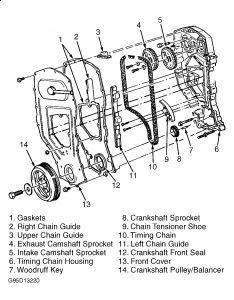 Gm Quad 4 Engine Diagram