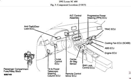 http://www.2carpros.com/forum/automotive_pictures/10_lexus_steering_wheel_position_1.jpg