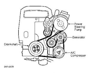 T24678932 2008 jeep liberty serpentine belt as well 4umqt Diagram Replace Serpentine Belt 2001 Sunfire 2200 Engin besides S40 Engine Mounts Diagram as well 2005 Volvo V50 Fuse Box Diagram besides 90 Mustang 5 0 Engine Diagram. on 2005 volvo xc90 belt routing