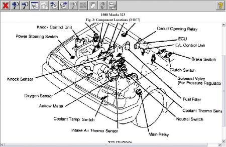 Mazda Etude Engine Diagram, Wiring Diagram Mazda Etude Wiring Diagram At Tangosynergy Org, Mazda Etude Engine Diagram