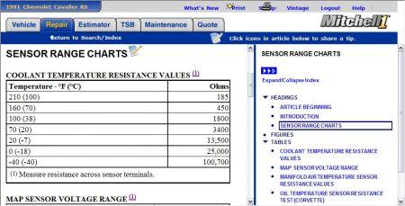 http://www.2carpros.com/forum/automotive_pictures/12900_1991_cavalier_CTS_values_1.jpg