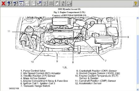 2001 Audi A4 Fuse Box Diagram additionally Hyundai Santa Fe Purge Control Valve Location likewise Kia Sorento Starter Location besides Hyundai Sonata Engine Diagram Free Image For also Fuse Box Diagram For 2004 Pontiac Grand Prix. on camshaft position sensor location 2002 hyundai santa fe