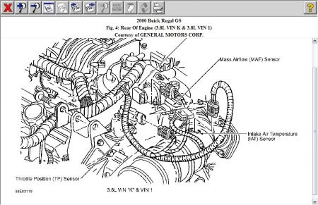 diagram of engine of 2000 buick regal ls search for wiring diagrams u2022 rh idijournal com