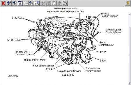 Dodge Caravan Speed Sensor Location on 2000 dakota wiring diagram