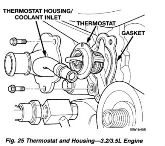 T on 2006 Chrysler 300 Thermostat Location