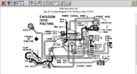 chevy cruze vacuum hose diagram 454 chevy vacuum hose diagram 1988 454 vacuum hose help??? - irv2 forums #9