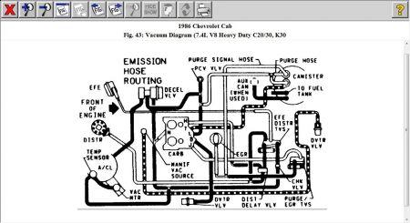 1986 Chevy Truck Emissions Controls - Vavuum Lines