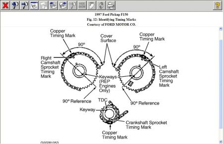 Ford F 150 1997 Ford F150 Camshaft Timing on 2004 f150 engine diagram