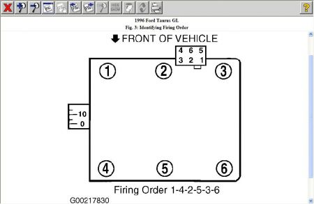 12900_4valve_1 1996 ford taurus firing order 1996 ford taurus 6 cyl what is the ford 3.0 spark plug wire diagram at mifinder.co