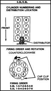 on F150 Cylinder Diagram
