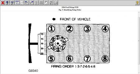 1994 Ford F250 1994 F250 Distributor Wiring Schematic ...