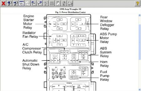 T CaseTSB as well 8 Cylinder Ohv Engine Diagram as well Jeep furthermore Fuse Box Diagram For A House also Car Wiring Harness Connectors. on jeep wrangler tj wiring schematic