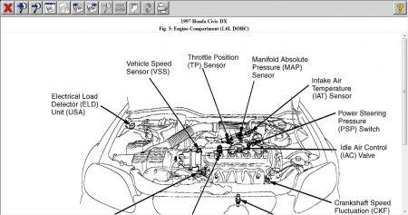 Dohc on Saturn Sl1 Engine Diagram