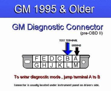 1984 Pontiac Bonneville Checking And Or Resetting Codes