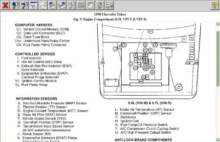 http://www.2carpros.com/forum/automotive_pictures/12900_Tahoe_98_Map_sensor_1.jpg