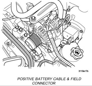 Ford Windstar 1995 Ford Windstar Charging System additionally Alt install likewise Jeep Grand Cherokee Alternator Wiring further Chrysler Pacifica 2006 Chrysler Pacifica Alternator further 1992 Isuzu Rodeo Ignition Switch Diagram Html. on wiring diagram replace generator with alternator