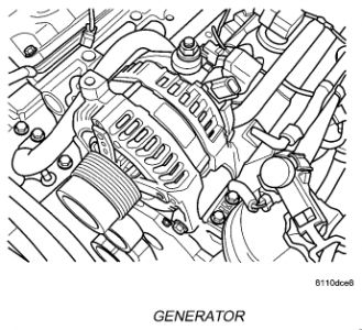 Chrysler Pacifica Alternator Wiring Diagram Wiring Diagram Frankmotors Es