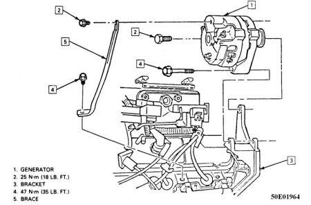 1991 chevy corsica replacing alternator no room to work on engine. Black Bedroom Furniture Sets. Home Design Ideas