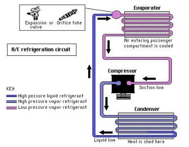 saab 900 wiring diagram download 2003 jaguar s type location of low side charging valve  2003 jaguar s type location of low side charging valve