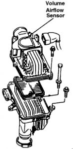 http://www.2carpros.com/forum/automotive_pictures/12900_aiflow_sensor_1.jpg