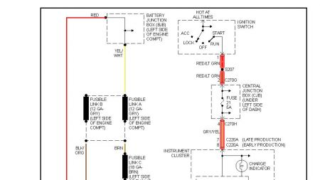 alternator light stays on with Ford Explorer 2002 Ford Explorer Battery Light on 1995 Jeep Grand Cherokee Radio Wiring Diagram also Ford Explorer 2002 Ford Explorer Battery Light likewise 1991 Ford F 150 Wiring Harness also Ford Explorer 1998 Ford Explorer Battery Light likewise 1998 Lincoln Town Car Alternator Diagram.