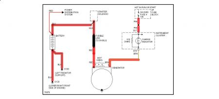 chevy astro alternator wiring diagram wiring diagrams 1996 chevy astro alternator electrical problem 4