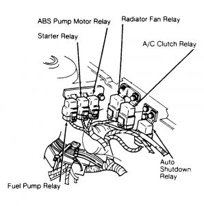 92 Chrysler Lebaron Engine Diagram on chevy neutral safety switch location