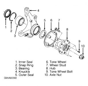 http://www.2carpros.com/forum/automotive_pictures/12900_axle_hub_2.jpg