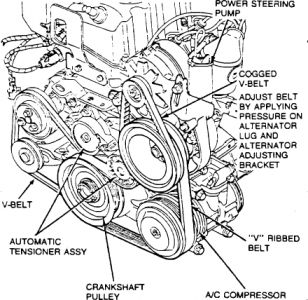 1996 buick riviera has two belts engine mechanical problem 1996 1 reply