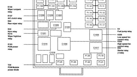 1999 Windstar Fuel Pump Relay Location on 2003 ford f 150 power window fuse box diagram html