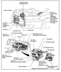 2001 solara engine diagram wiring schematic diagram2000 toyota solara  engine diagram great installation of wiring 2001