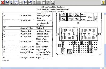 1997 jeep cherokee fuse box diagram 1997 image 1999 jeep laredo fuse box 1999 wiring diagrams on 1997 jeep cherokee fuse box diagram