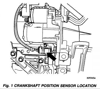 Dodge Neon 2003 Dodge Neon Crankshaft Positioing Sensor on chrysler pt cruiser engine diagram